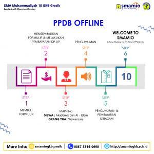 ppdb_slide_no baru_1