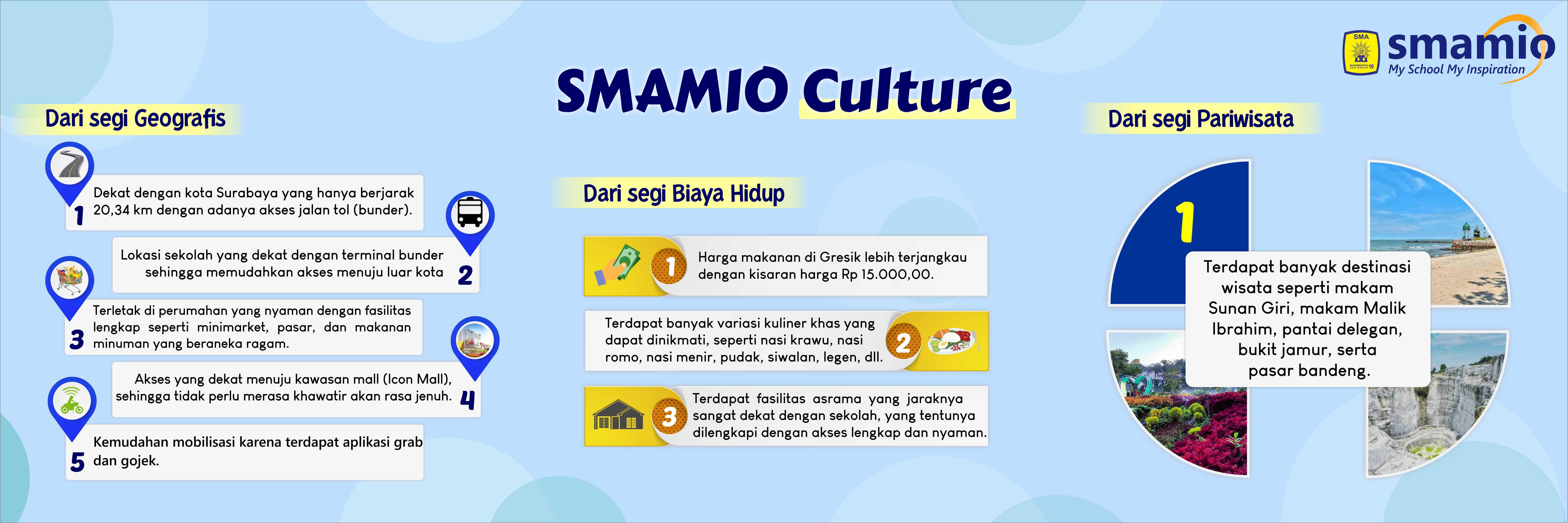 posdig keuntungan sekolah di smamio_terfix
